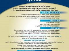 جمعية حقوق المواطن تطالب بترجمة معلومات  برنامج الأمن الغذائي للغة العربية