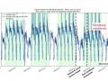 وباء كورونا هل جعل الأرض أقل اهتزازا؟